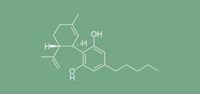 CBD molecular diagram